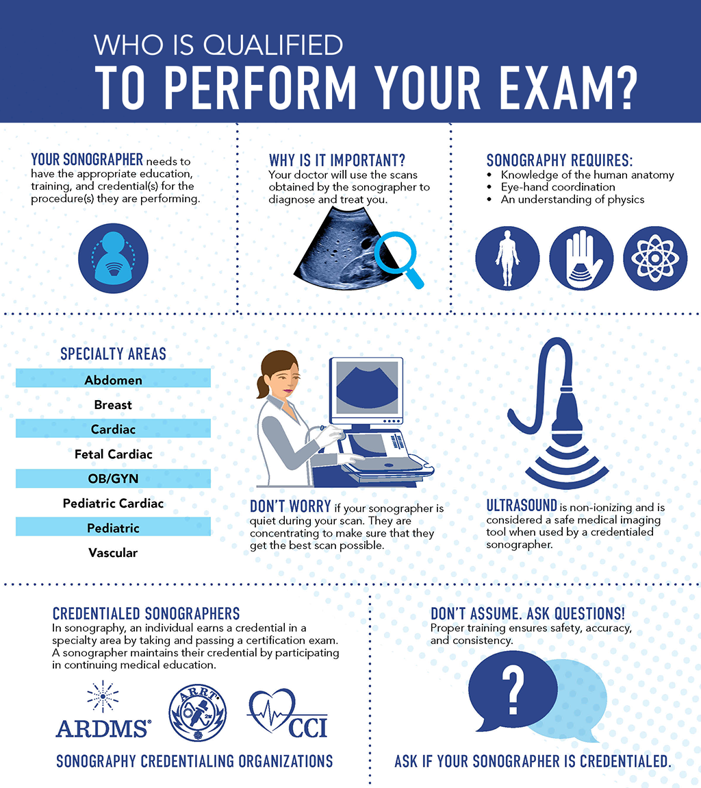 Who Is Qualified To Perform Your Exam